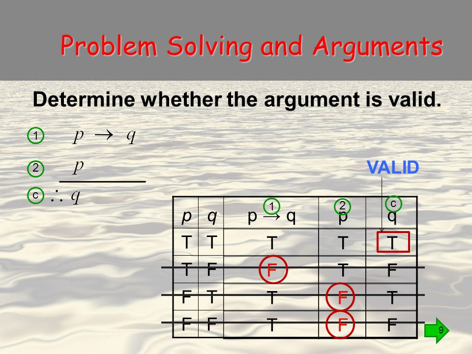 Problem Solving and Arguments 9 pqp → qpq TT TF FT FF VALID Determine whether the argument is valid.