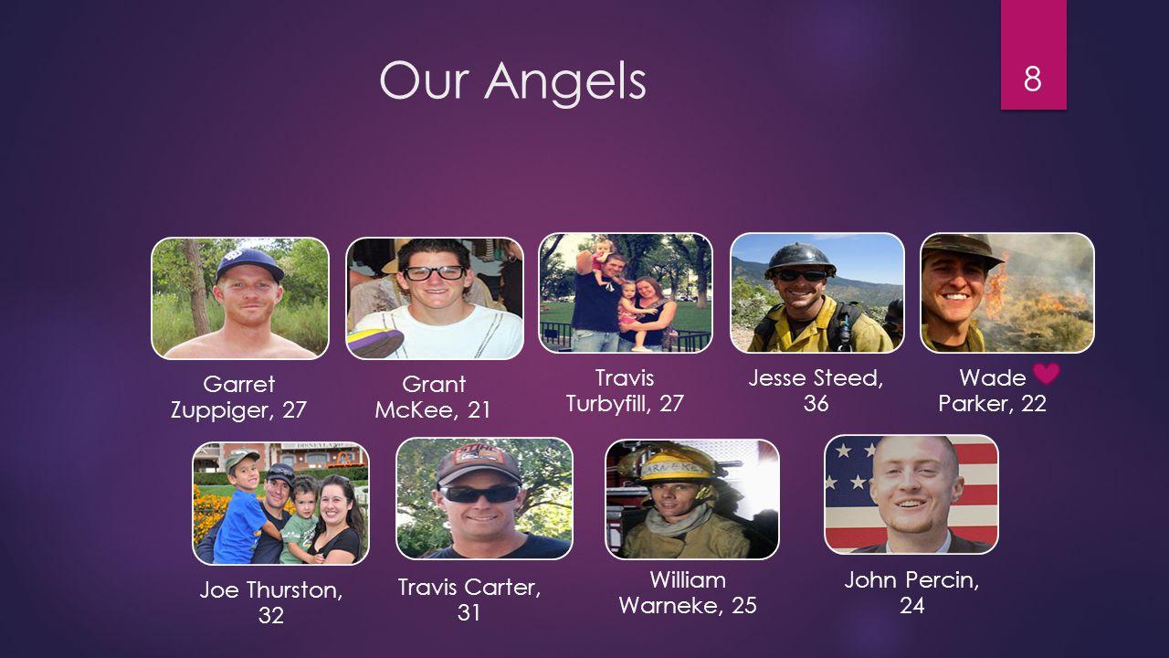 Our Angels 8 Garret Zuppiger, 27 Grant McKee, 21 Joe Thurston, 32 Travis Carter, 31 Travis Turbyfill, 27 Jesse Steed, 36 Wade Parker, 22 William Warne
