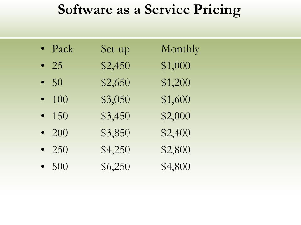 Software as a Service Pricing PackSet-upMonthly 25$2,450 $1,000 50$2,650 $1,200 100$3,050 $1,600 150$3,450 $2,000 200$3,850 $2,400 250$4,250 $2,800 500$6,250 $4,800