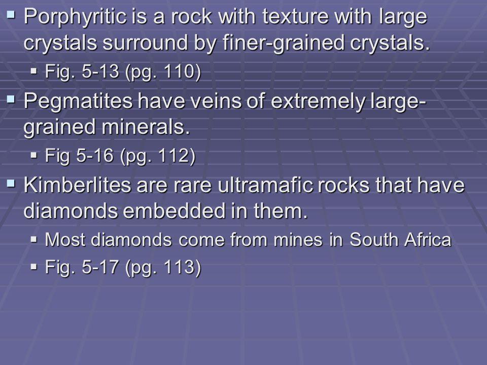 TYPES OF IGNEOUS ROCKS  1.Obsidian  2. Pumice  3.