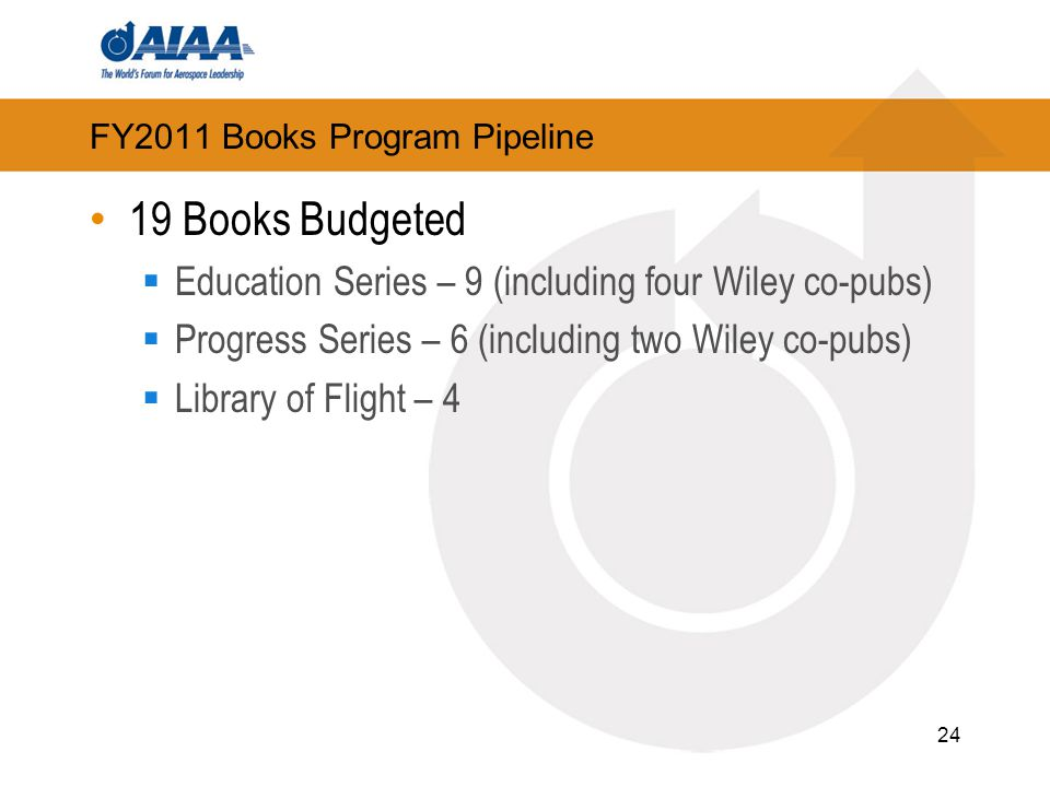 FY2011 Books Program Pipeline 19 Books Budgeted  Education Series – 9 (including four Wiley co-pubs)  Progress Series – 6 (including two Wiley co-pu