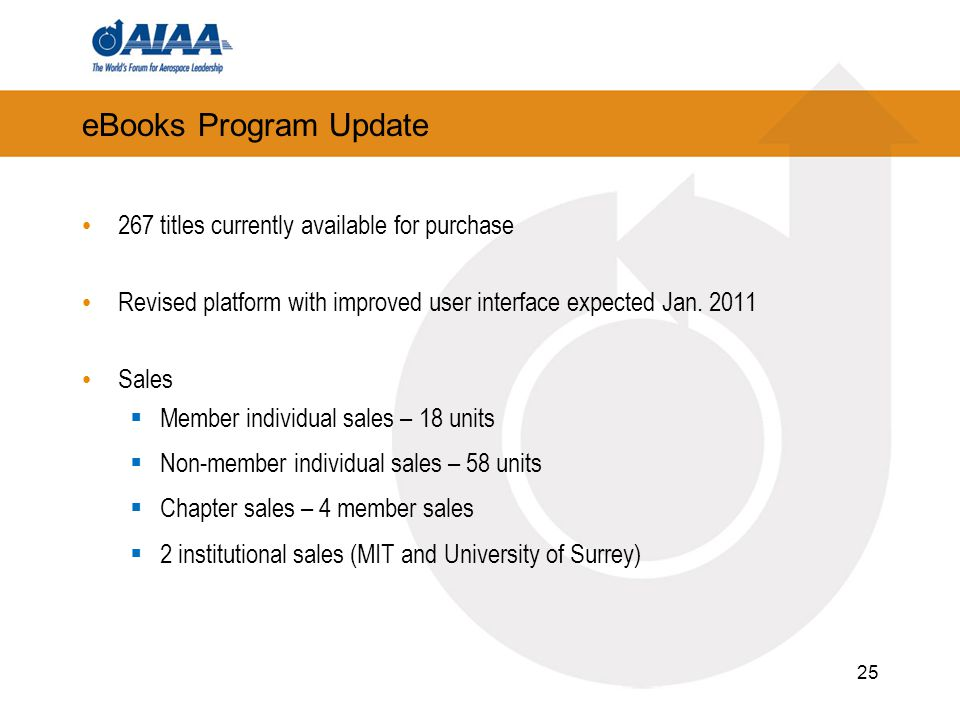 eBooks Program Update 267 titles currently available for purchase Revised platform with improved user interface expected Jan.