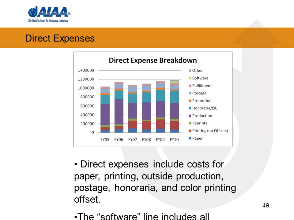 49 Direct Expenses Direct expenses include costs for paper, printing, outside production, postage, honoraria, and color printing offset.