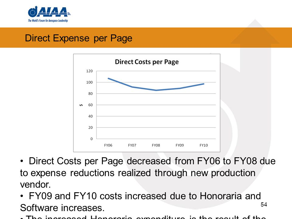 Direct Expense per Page 54 Direct Costs per Page decreased from FY06 to FY08 due to expense reductions realized through new production vendor. FY09 an