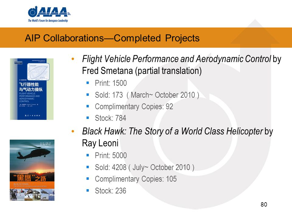 AIP Collaborations—Completed Projects Flight Vehicle Performance and Aerodynamic Control by Fred Smetana (partial translation)  Print: 1500  Sold: 1