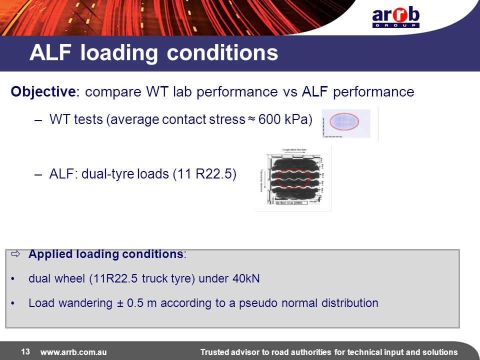 www.arrb.com.auTrusted advisor to road authorities for technical input and solutions ALF loading conditions Objective: compare WT lab performance vs ALF performance –WT tests (average contact stress ≈ 600 kPa) –ALF: dual-tyre loads (11 R22.5)  Applied loading conditions: dual wheel (11R22.5 truck tyre) under 40kN Load wandering ± 0.5 m according to a pseudo normal distribution 13