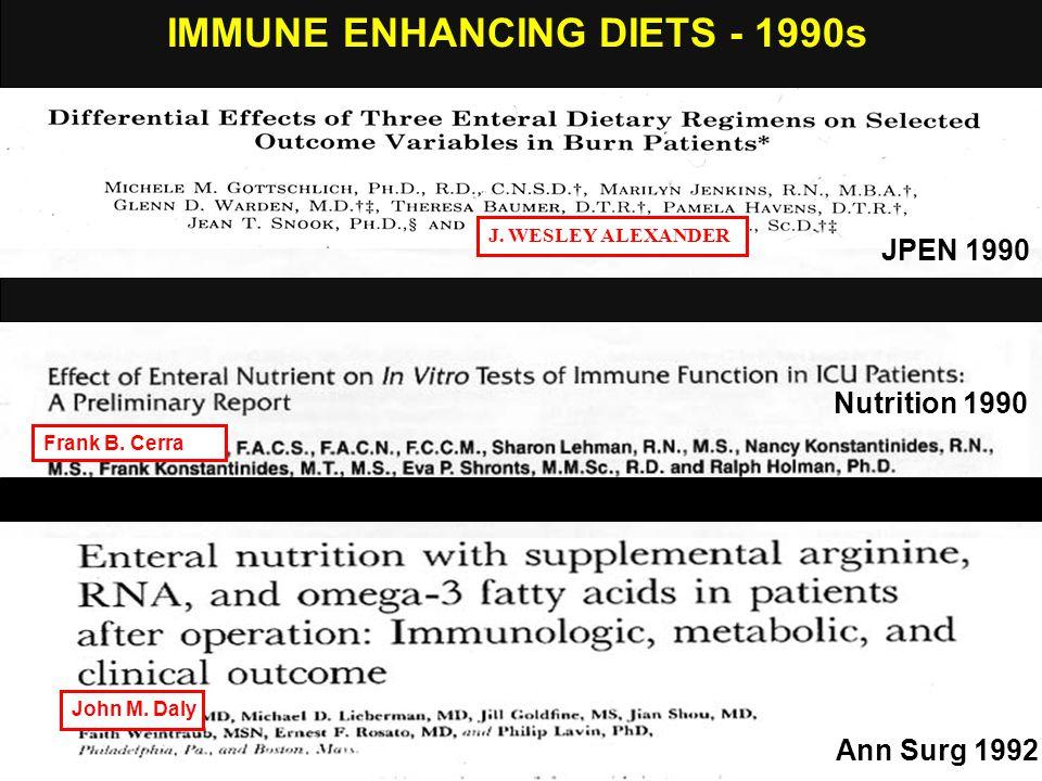 Nutrition 1990 Ann Surg 1992 J. WESLEY ALEXANDER Frank B.