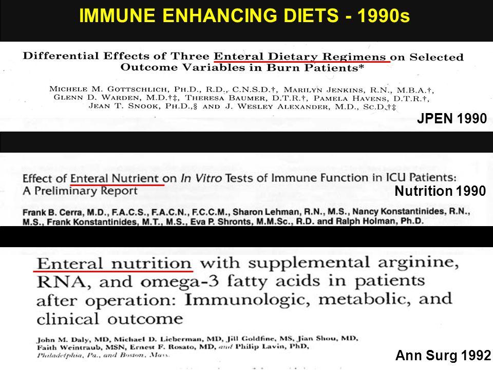 Nutrition 1990 Ann Surg 1992 JPEN 1990 IMMUNE ENHANCING DIETS - 1990s