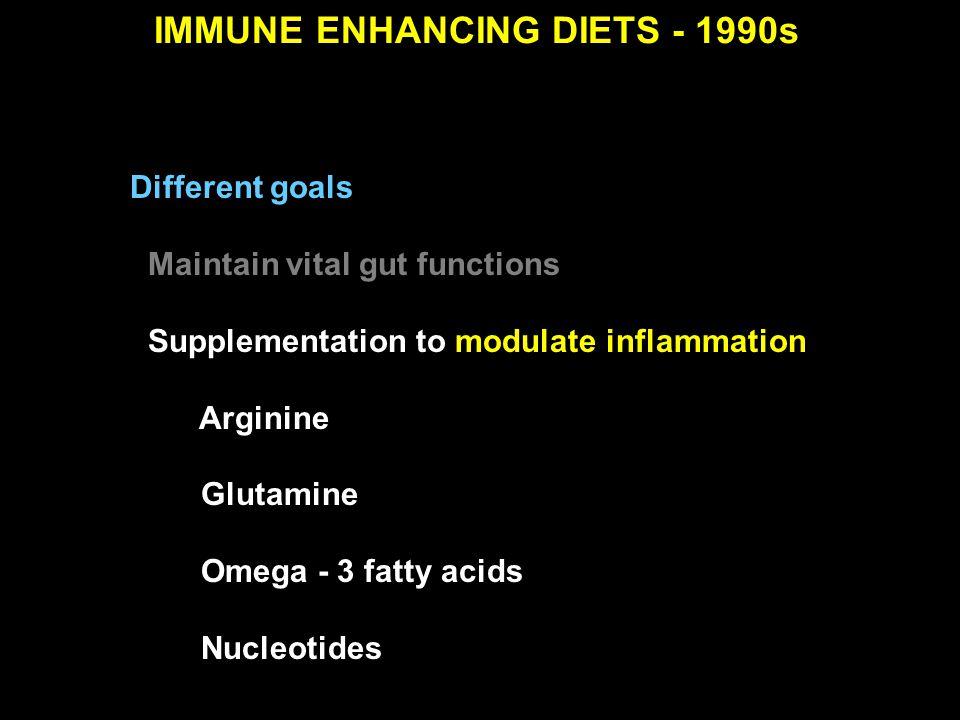 Nutrition 1990 Ann Surg 1992 JPEN 1990 Different goals Maintain vital gut functions Supplementation to modulate inflammation Arginine Glutamine Omega - 3 fatty acids Nucleotides IMMUNE ENHANCING DIETS - 1990s