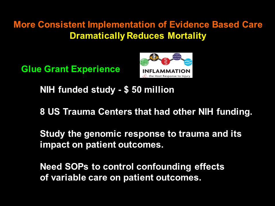 More Consistent Implementation of Evidence Based Care Dramatically Reduces Mortality NIH funded study - $ 50 million 8 US Trauma Centers that had othe