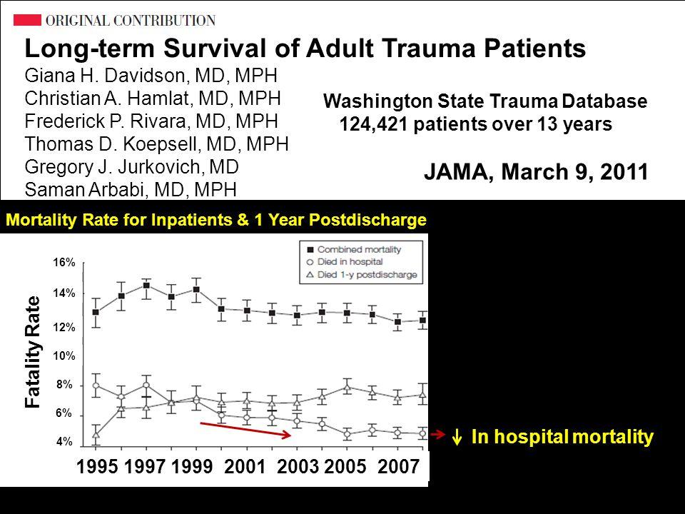 Long-term Survival of Adult Trauma Patients Giana H. Davidson, MD, MPH Christian A. Hamlat, MD, MPH Frederick P. Rivara, MD, MPH Thomas D. Koepsell, M
