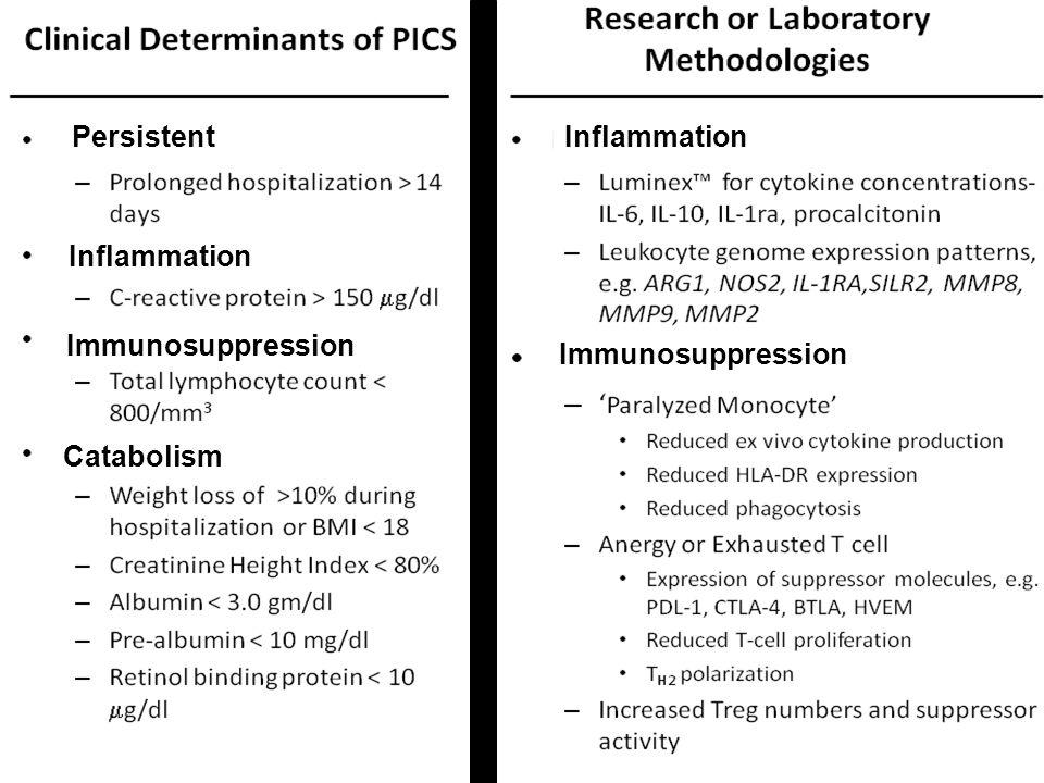 Persistent Inflammation Immunosuppression Catabolism Inflammation Immunosuppression