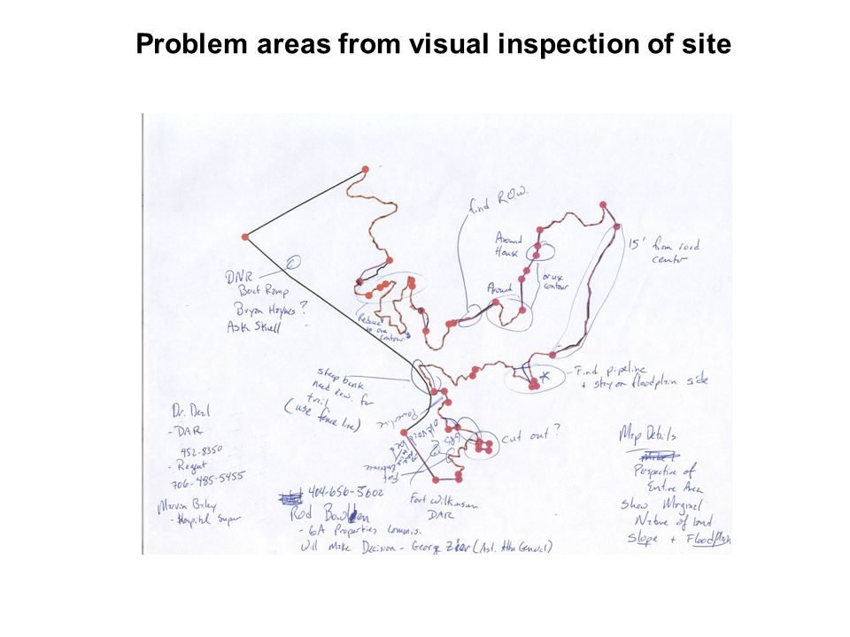 Problem areas from visual inspection of site
