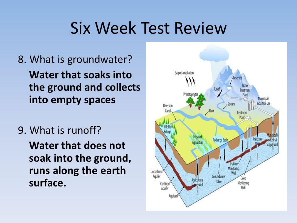 Six Week Test Review 8. What is groundwater.