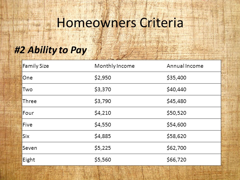 Homeowners Criteria #2 Ability to Pay Family SizeMonthly IncomeAnnual Income One$2,950$35,400 Two$3,370$40,440 Three$3,790$45,480 Four$4,210$50,520 Fi