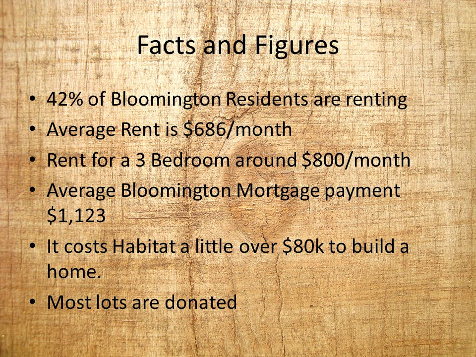 Facts and Figures 42% of Bloomington Residents are renting Average Rent is $686/month Rent for a 3 Bedroom around $800/month Average Bloomington Mortgage payment $1,123 It costs Habitat a little over $80k to build a home.