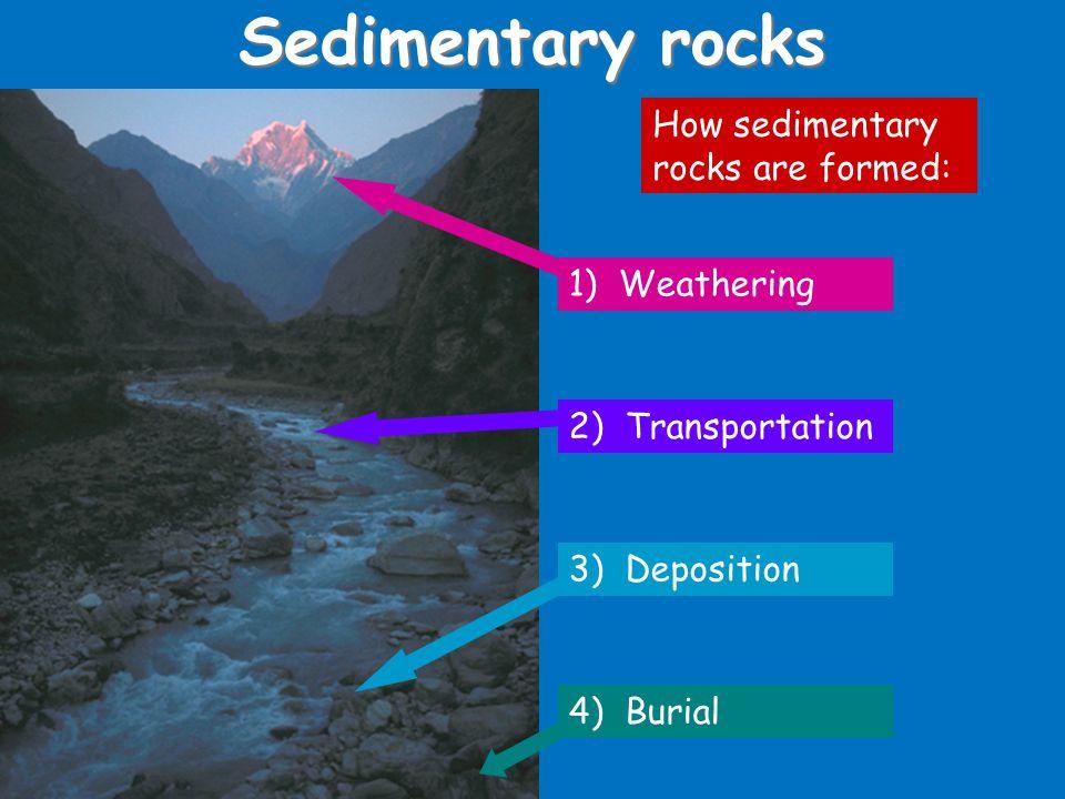 Metamorphic rocks Slate Marble Quartzite