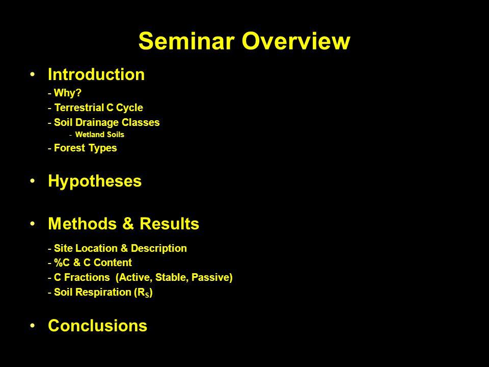 Soil Drainage Classes (3) MWD (6)SWPD (6) PD (6) BLDCFBLDCF BLD Experimental Design Soil Drainage & Forest Type