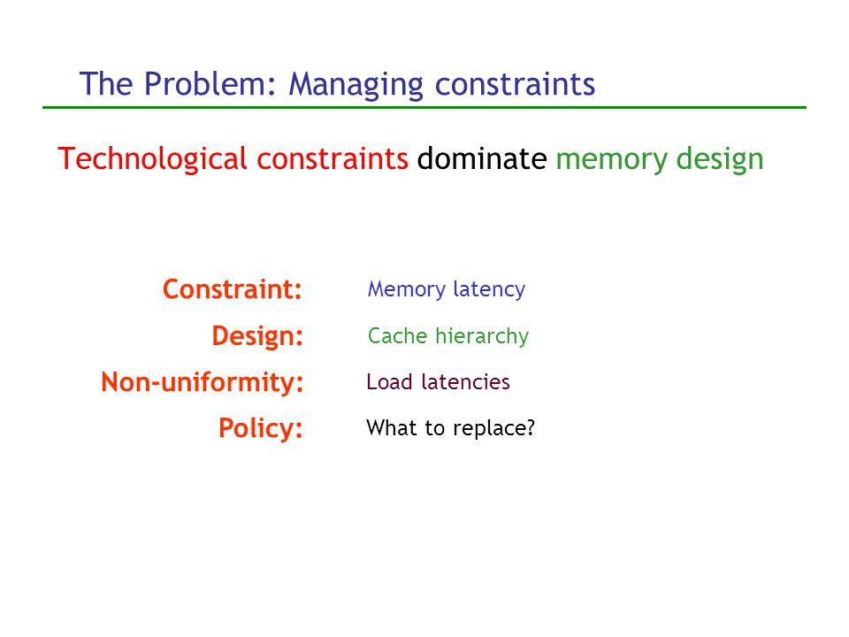 The Problem: Managing constraints Technological constraints dominate memory design Non-uniformity: Load latencies Cache hierarchy Design: Memory latency Constraint: Policy: What to replace?