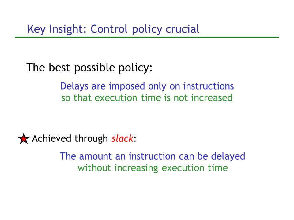 Slack used up Average global slack per dynamic instruction 2 fast, high-power pipelines slack-based policy