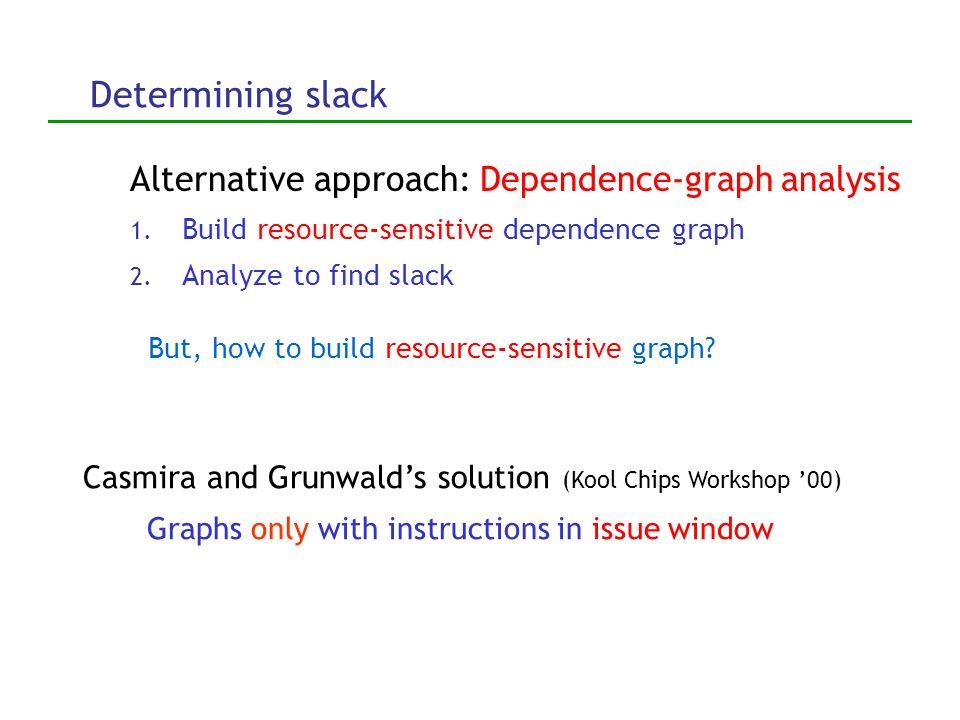Determining slack Alternative approach: Dependence-graph analysis 1.