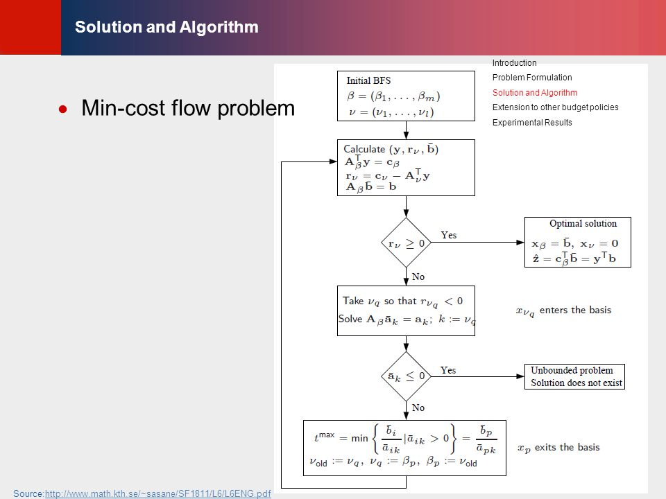 © KLMH Lienig 19 Solution and Algorithm Source:http://www.math.kth.se/~sasane/SF1811/L6/L6ENG.pdfhttp://www.math.kth.se/~sasane/SF1811/L6/L6ENG.pdf Introduction Problem Formulation Solution and Algorithm Extension to other budget policies Experimental Results  Min-cost flow problem