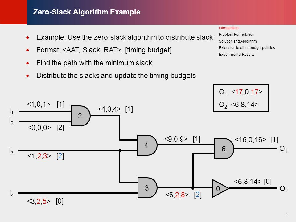 © KLMH Lienig Zero-Slack Algorithm Example 8  Example: Use the zero-slack algorithm to distribute slack  Format:, [timing budget]  Find the path with the minimum slack  Distribute the slacks and update the timing budgets 3 0 I1I1 I2I2 I3I3 I4I4 O1O1 O2O2 [1] [2] [1] [1] [2][2] [0] [2][2] [1] [0] 2 4 6 O 1 : O 2 : Introduction Problem Formulation Solution and Algorithm Extension to other budget policies Experimental Results
