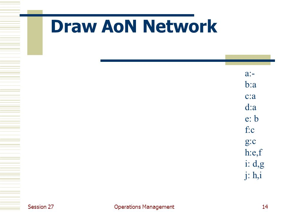 Session 27 Operations Management14 Draw AoN Network a:- b:a c:a d:a e: b f:c g:c h:e,f i: d,g j: h,i