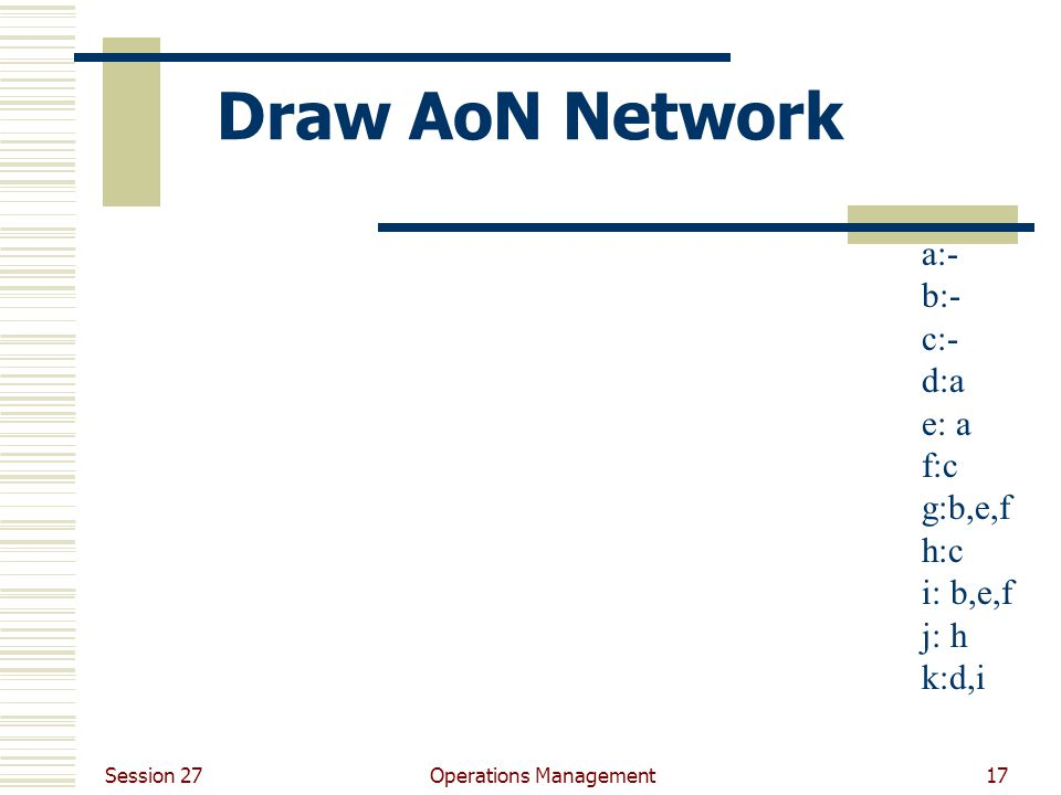 Session 27 Operations Management17 Draw AoN Network a:- b:- c:- d:a e: a f:c g:b,e,f h:c i: b,e,f j: h k:d,i