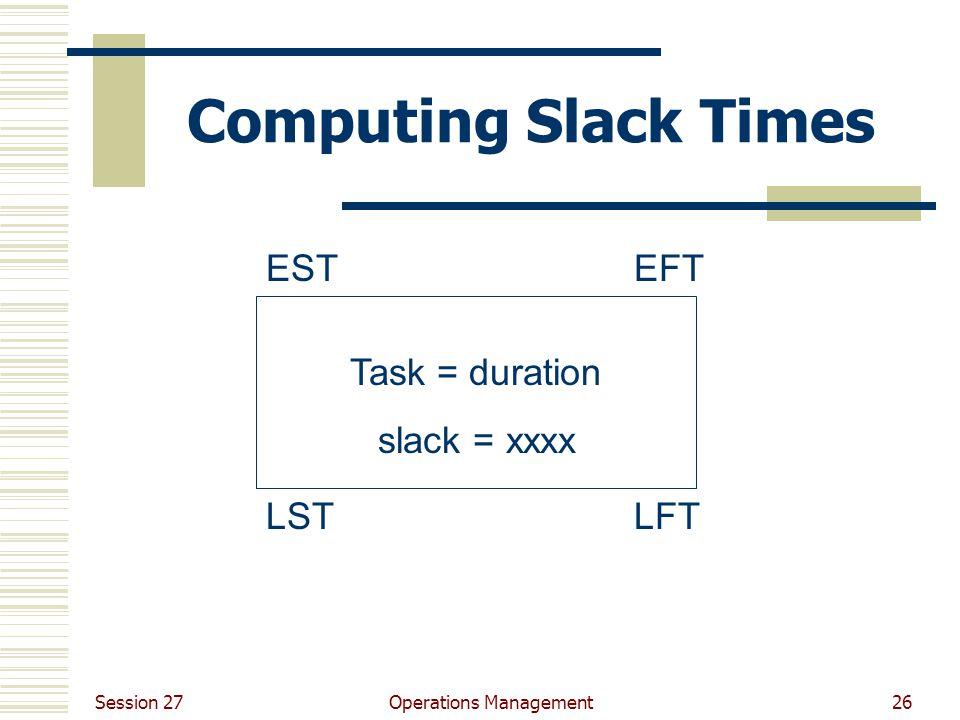 Session 27 Operations Management26 Computing Slack Times Task = duration slack = xxxx ESTEFT LSTLFT