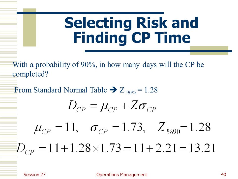 Session 27 Operations Management40 Selecting Risk and Finding CP Time With a probability of 90%, in how many days will the CP be completed? From Stand