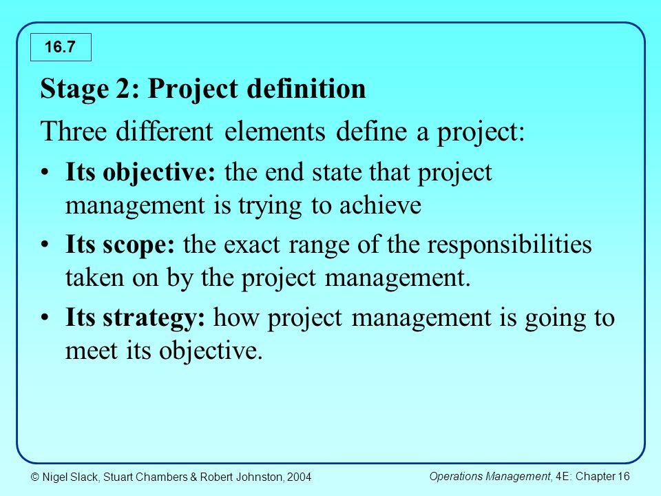 © Nigel Slack, Stuart Chambers & Robert Johnston, 2004 Operations Management, 4E: Chapter 16 16.28 1 2 1 3 1 35 2 46 2 x y x y Activity on arrow – Using dummy activities