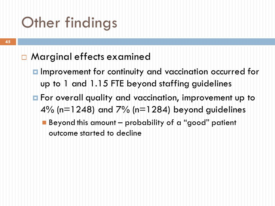 Other findings  Marginal effects examined  Improvement for continuity and vaccination occurred for up to 1 and 1.15 FTE beyond staffing guidelines 