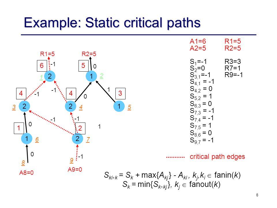 8 Example: Static critical paths 21 221 21 R2=5R1=5 A8=0 A9=0 9 8 0 0 1 0 1 0 5 76 3 1 2 4 A1=6R1=5 A2=5R2=5 S 1 =-1R3=3 S 2 =0R7=1 S 3,1 =-1R9=-1 S 4,1 = -1 S 4,2 = 0 S 5,2 = 1 S 6,3 = 0 S 7,3 = -1 S 7,4 = -1 S 7,5 = 1 S 8,6 = 0 S 9,7 = -1 critical path edges S ki, k = S k + max{A kj } - A ki, k j,k i  fanin(k) S k = min{S k, kj }, k j  fanout(k) 1 4 2 34 56