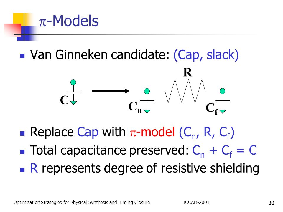 30 Optimization Strategies for Physical Synthesis and Timing ClosureICCAD-2001  -Models Van Ginneken candidate: (Cap, slack) C CnCn R CfCf Replace Cap with  -model (C n, R, C f ) Total capacitance preserved: C n + C f = C R represents degree of resistive shielding