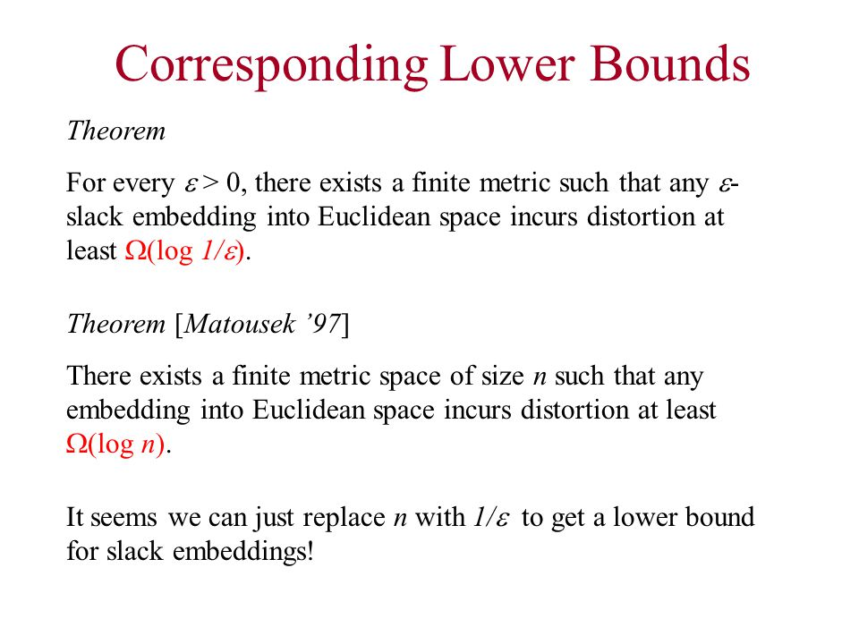 Corresponding Lower Bounds Theorem For every  > 0, there exists a finite metric such that any  - slack embedding into Euclidean space incurs distortion at least  (log 1/  ).
