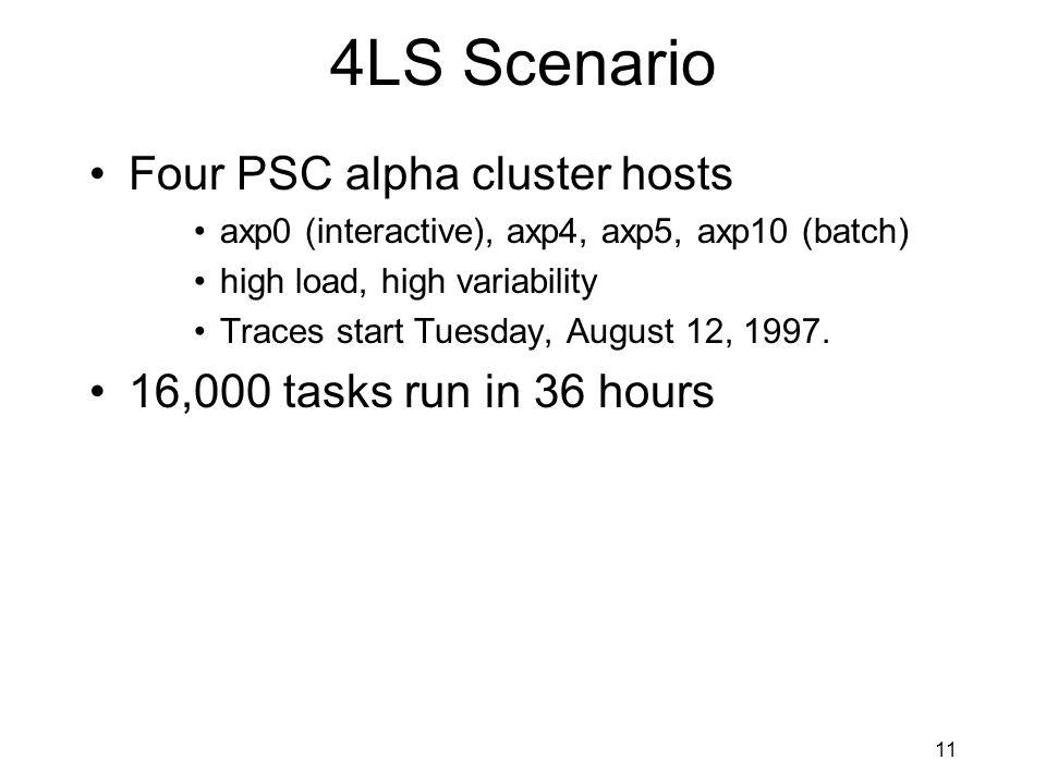 11 4LS Scenario Four PSC alpha cluster hosts axp0 (interactive), axp4, axp5, axp10 (batch) high load, high variability Traces start Tuesday, August 12, 1997.