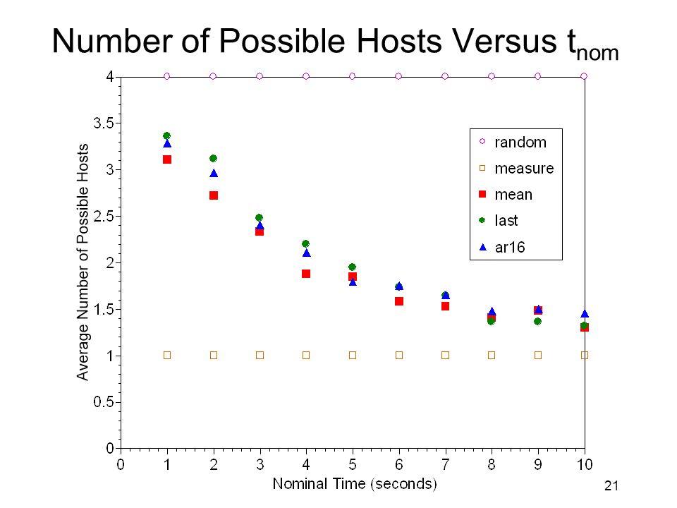 21 Number of Possible Hosts Versus t nom