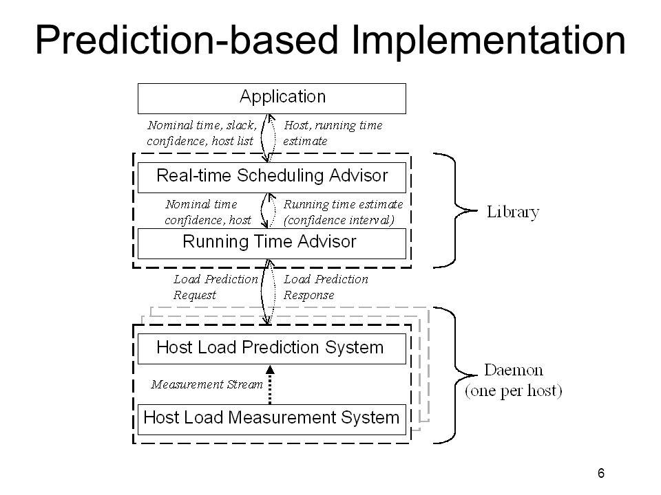 6 Prediction-based Implementation