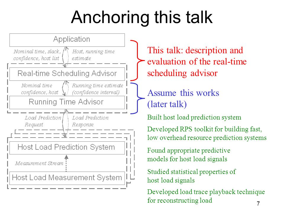 7 Anchoring this talk Studied statistical properties of host load signals Found appropriate predictive models for host load signals Developed RPS toolkit for building fast, low overhead resource prediction systems Developed load trace playback technique for reconstructing load Built host load prediction system This talk: description and evaluation of the real-time scheduling advisor Assume this works (later talk)