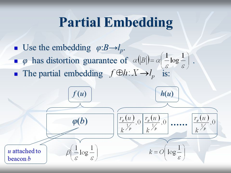 Partial Embedding Use the embedding φ:B→l p. Use the embedding φ:B→l p.