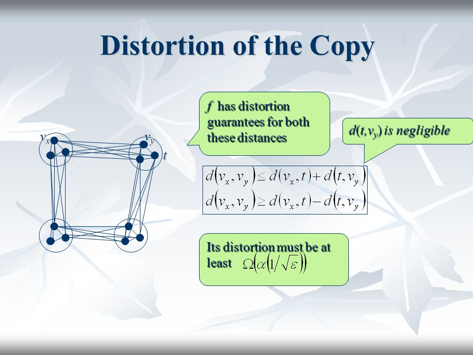 Distortion of the Copy vxvxvxvx vyvyvyvy t f has distortion guarantees for both these distances Its distortion must be at least d(t,v y ) is negligibl