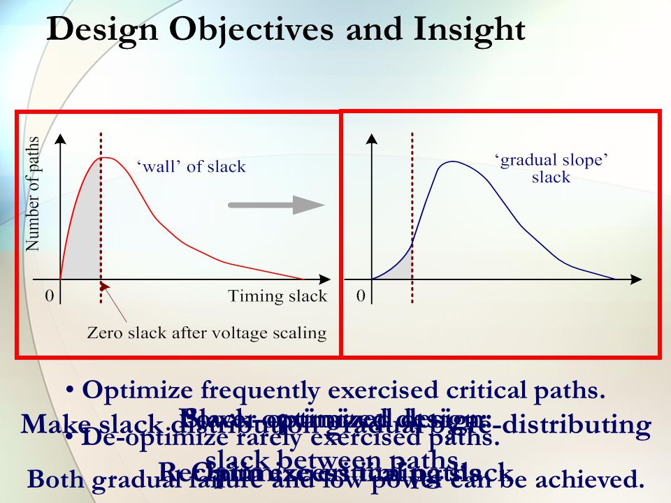 Power-optimized design: Reclaim excess timing slack Make slack distribution gradual by re-distributing slack between paths. Both gradual failure and l