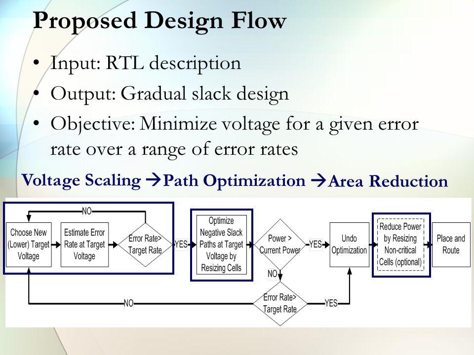 Proposed Design Flow Voltage Scaling  Path Optimization  Area Reduction Input: RTL description Output: Gradual slack design Objective: Minimize volt