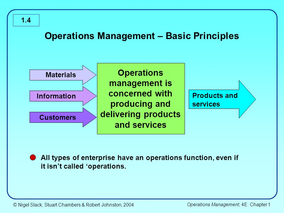 © Nigel Slack, Stuart Chambers & Robert Johnston, 2004 Operations Management, 4E: Chapter 1 1.5 They are all operations Retail operation Back office operation in a bank Take-out / restaurant operation Kitchen unit manufacturing operation