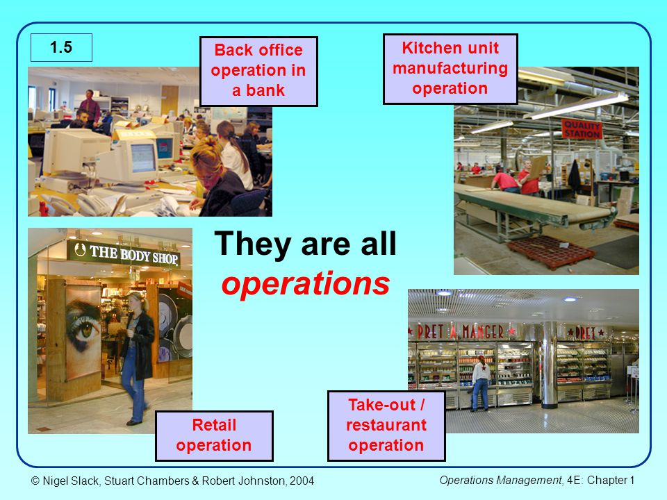 © Nigel Slack, Stuart Chambers & Robert Johnston, 2004 Operations Management, 4E: Chapter 1 1.16 All parts of the organization are operations All micro operations are similar to macro operations – they have inputs transformed to outputs.