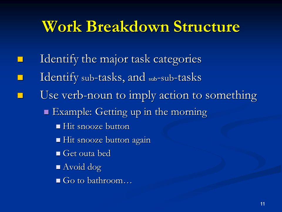 11 Work Breakdown Structure Identify the major task categories Identify the major task categories Identify sub -tasks, and sub - sub -tasks Identify s