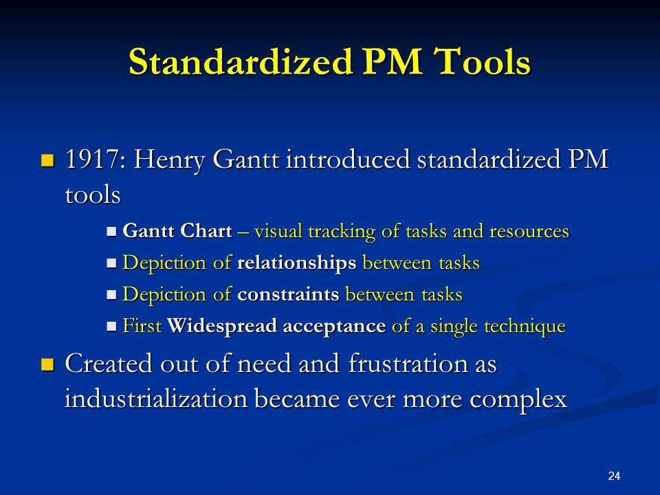 24 Standardized PM Tools 1917: Henry Gantt introduced standardized PM tools 1917: Henry Gantt introduced standardized PM tools Gantt Chart – visual tr