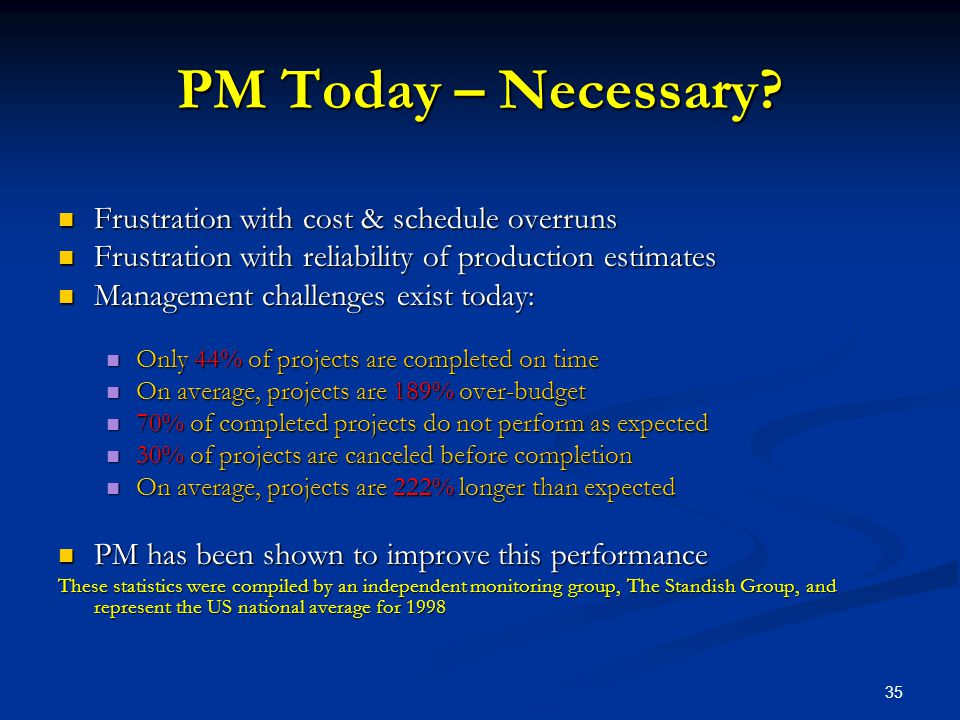 35 PM Today – Necessary? Frustration with cost & schedule overruns Frustration with cost & schedule overruns Frustration with reliability of productio