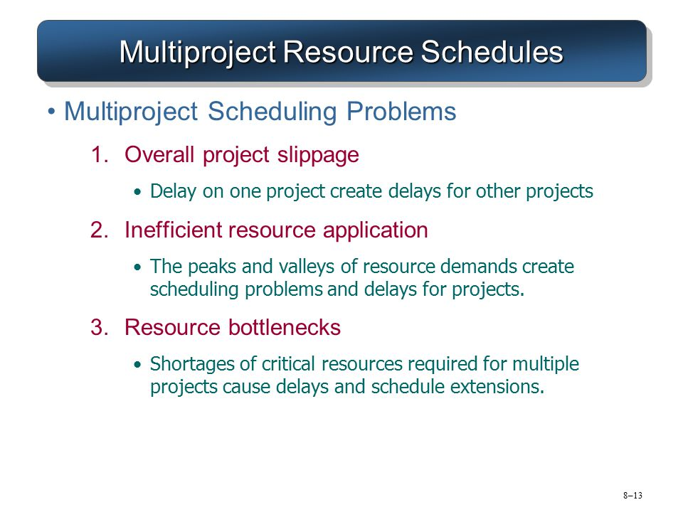 8–13 Multiproject Resource Schedules Multiproject Scheduling Problems 1.Overall project slippage Delay on one project create delays for other projects
